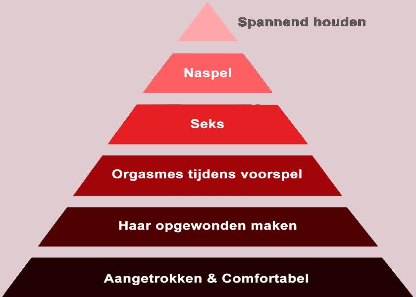 Meester Minnaar Pyramide